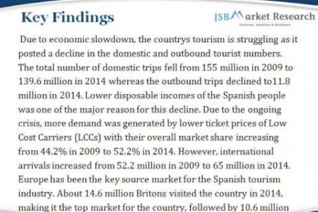 Travel and Tourism in Spain to 2019: JSBMarketResearch Infographic