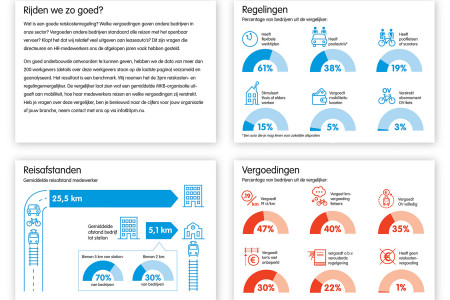 Travel costs and arrangements comparator Infographic