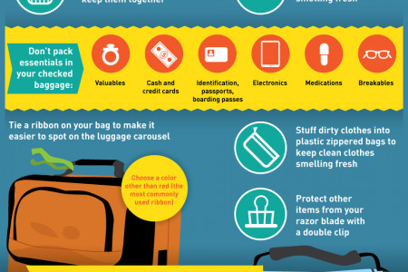 Travel Done Right: Tips and Tricks to Pack Efficiently Infographic