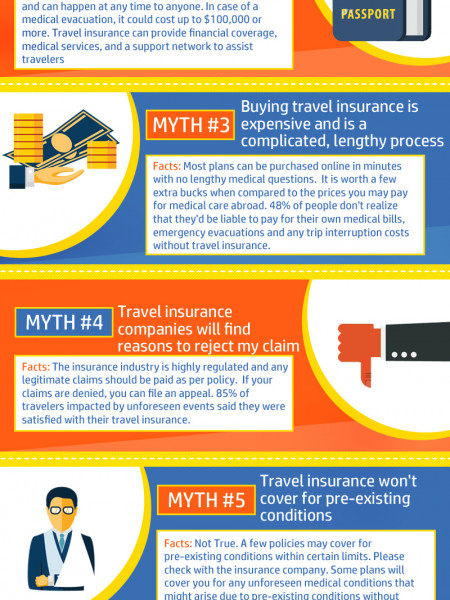 Travel Insurance Myths Vs Truth Infographic
