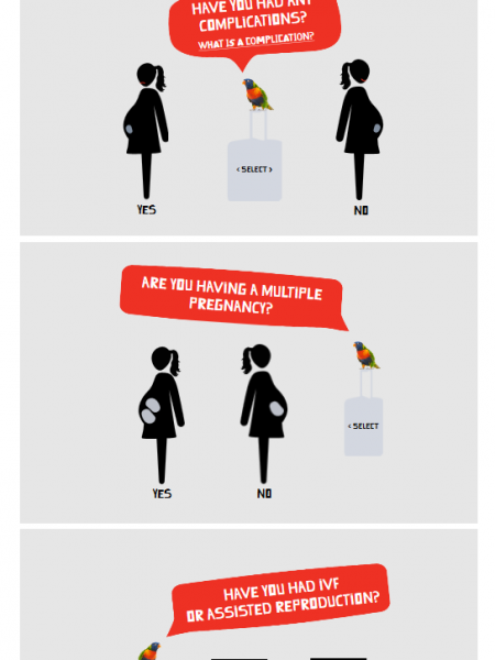 Travel insurance pregnancy infographic Infographic