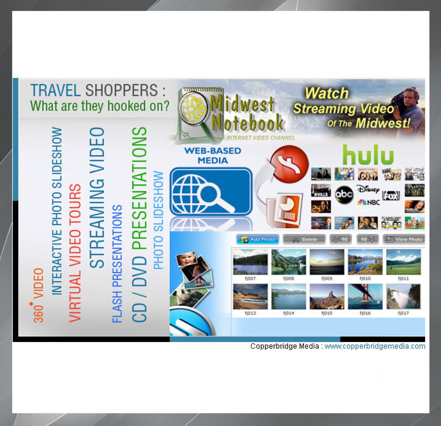 Travel Shopers:What are they hooked on? Infographic