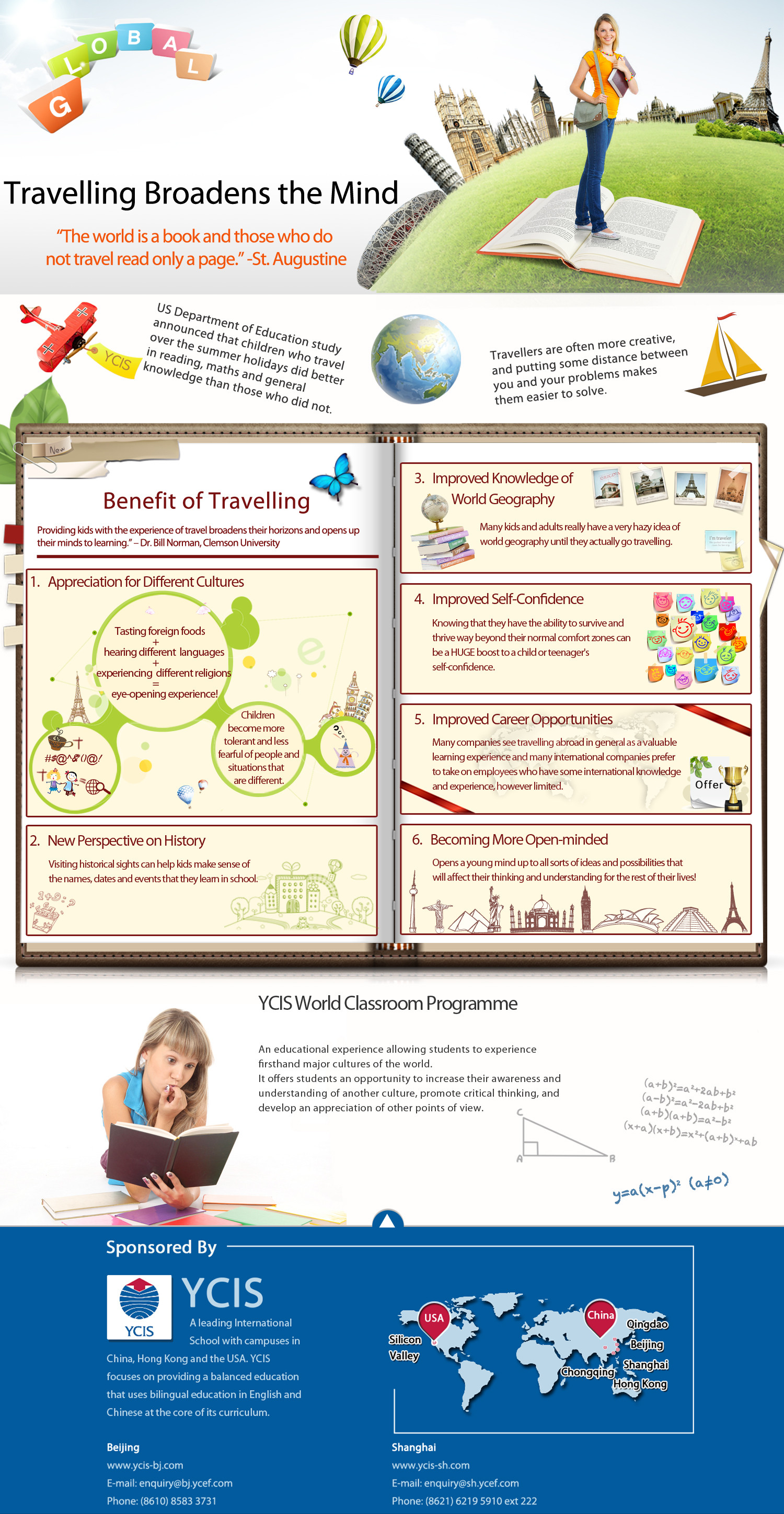 Travelling Broadens the Mind Infographic