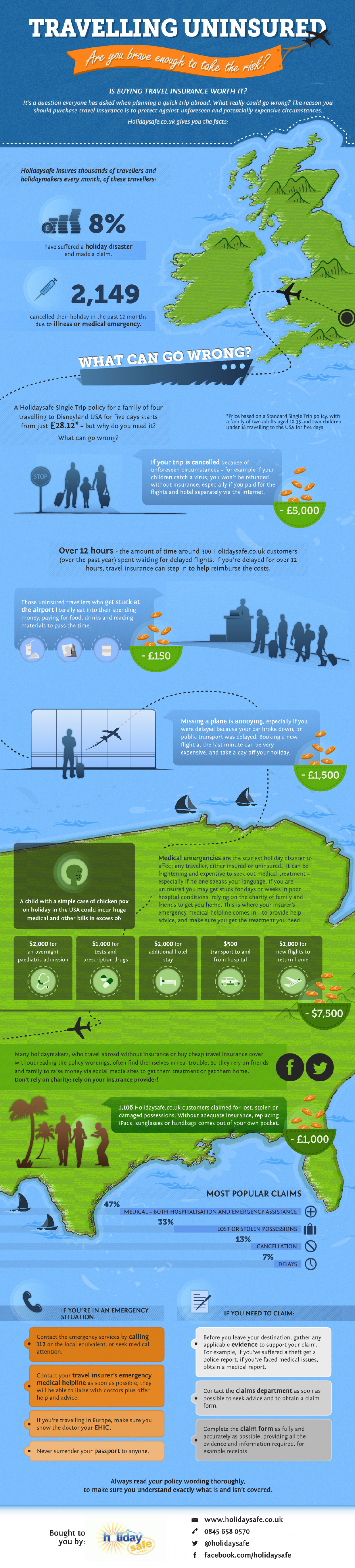 Travelling Uninsured - Are you Brave Enough to take the Risk? Infographic