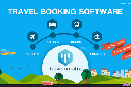 TRAVELOMATIX 3.0 Software Upgrade for travel agencies, holiday companies and tour operators. Infographic