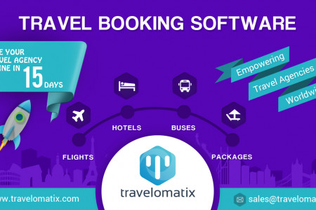 Travelomatix Travel Software – API Ready Booking Engine and Distribution Platform Infographic