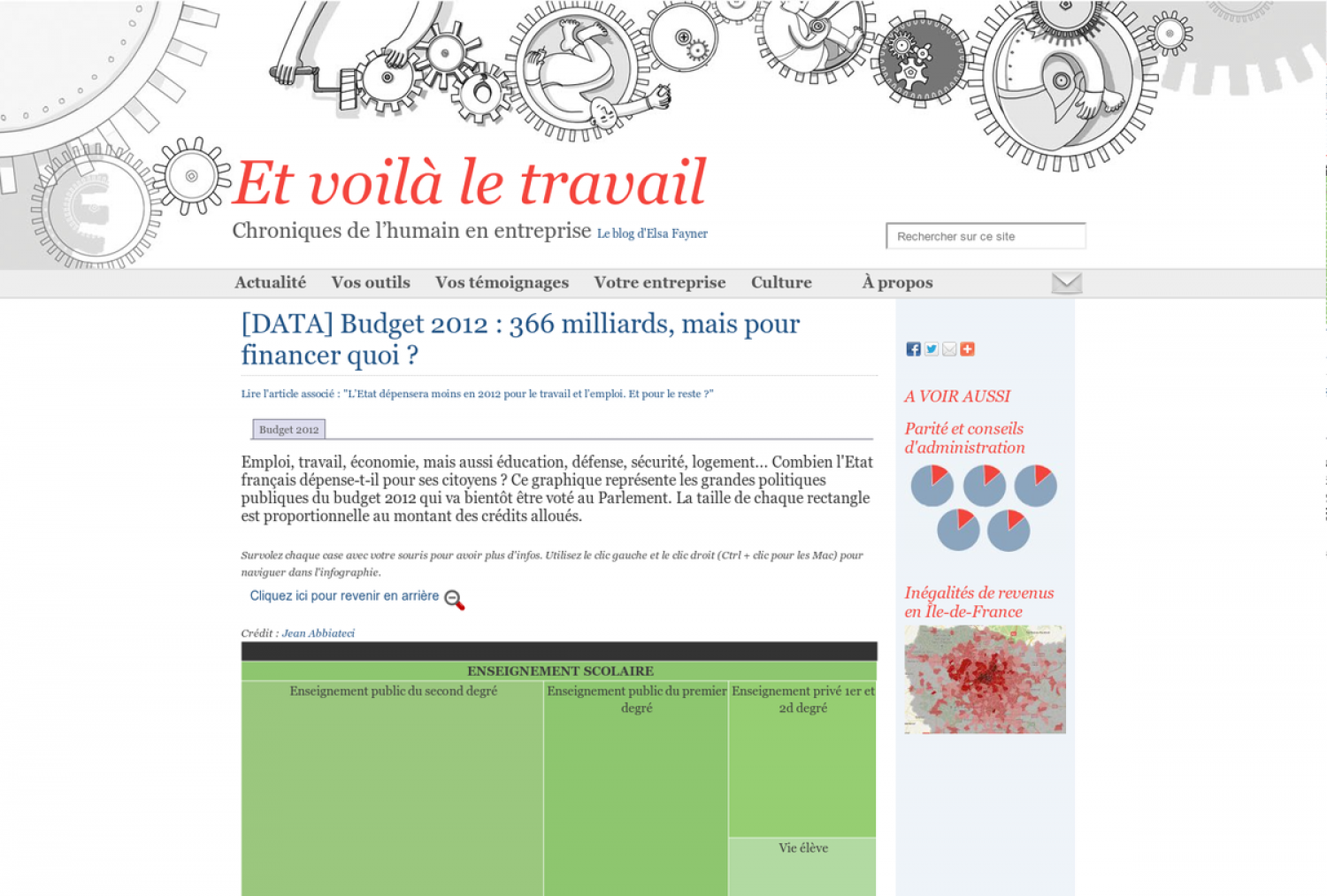 Treemap of  2012 french budget Infographic