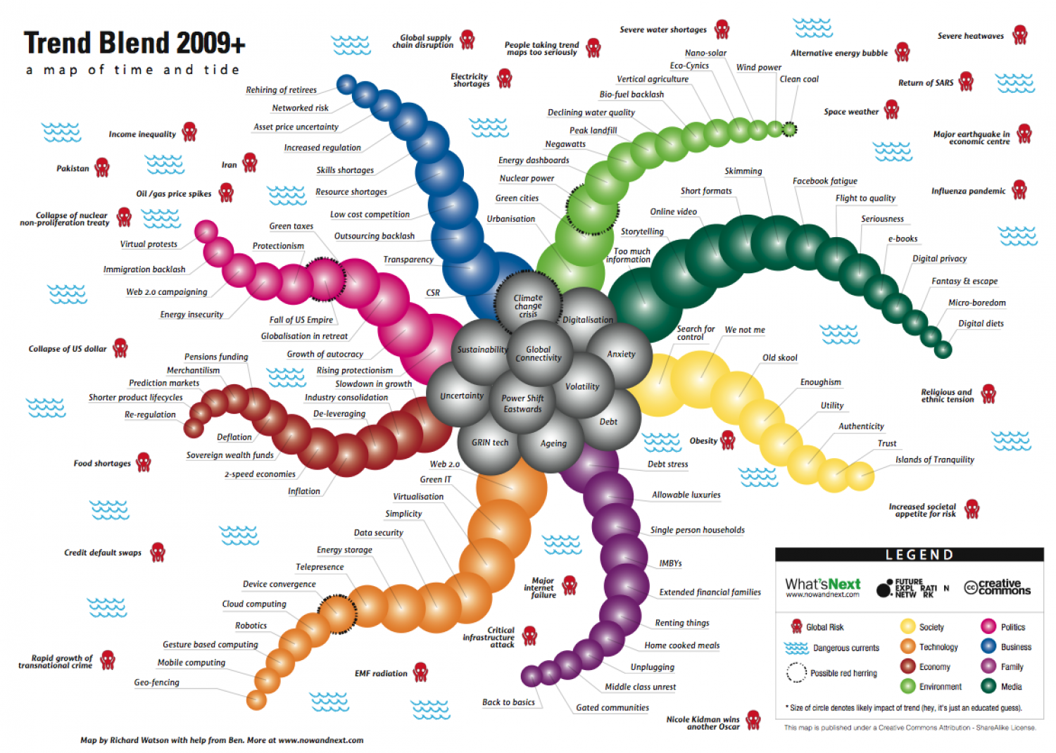 Trend Blend 2009 Infographic
