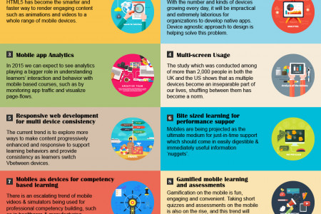 Trends 2015 - Mobile Learning Infographic