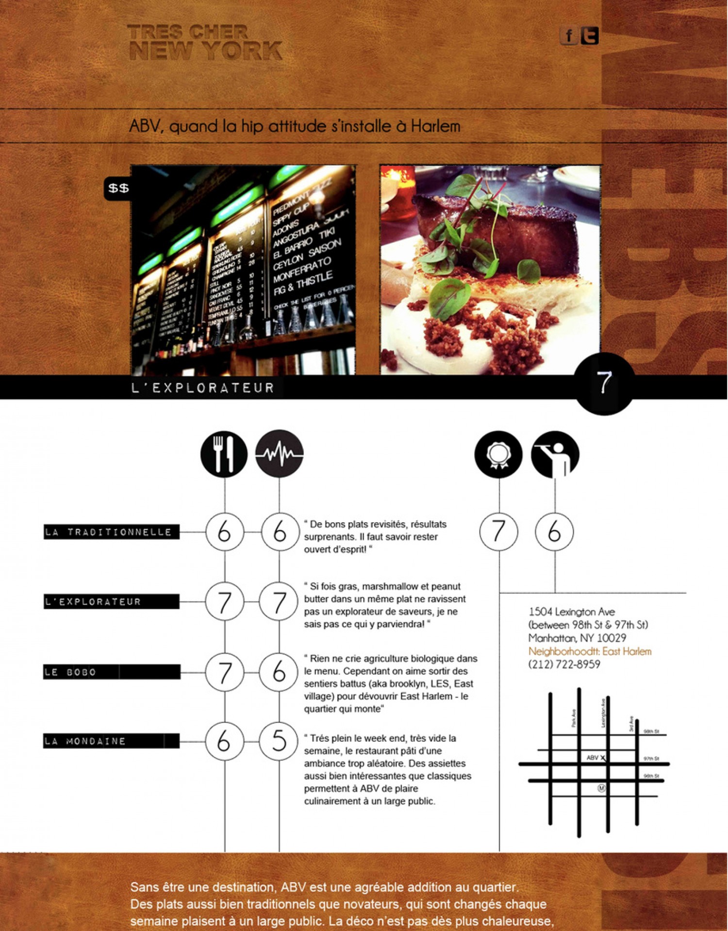 Tres cher New York Infographic