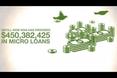 Tribute to Kiva Volunteers Infographic
