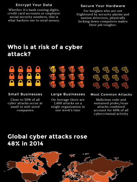 Trick or Threat? Infographic