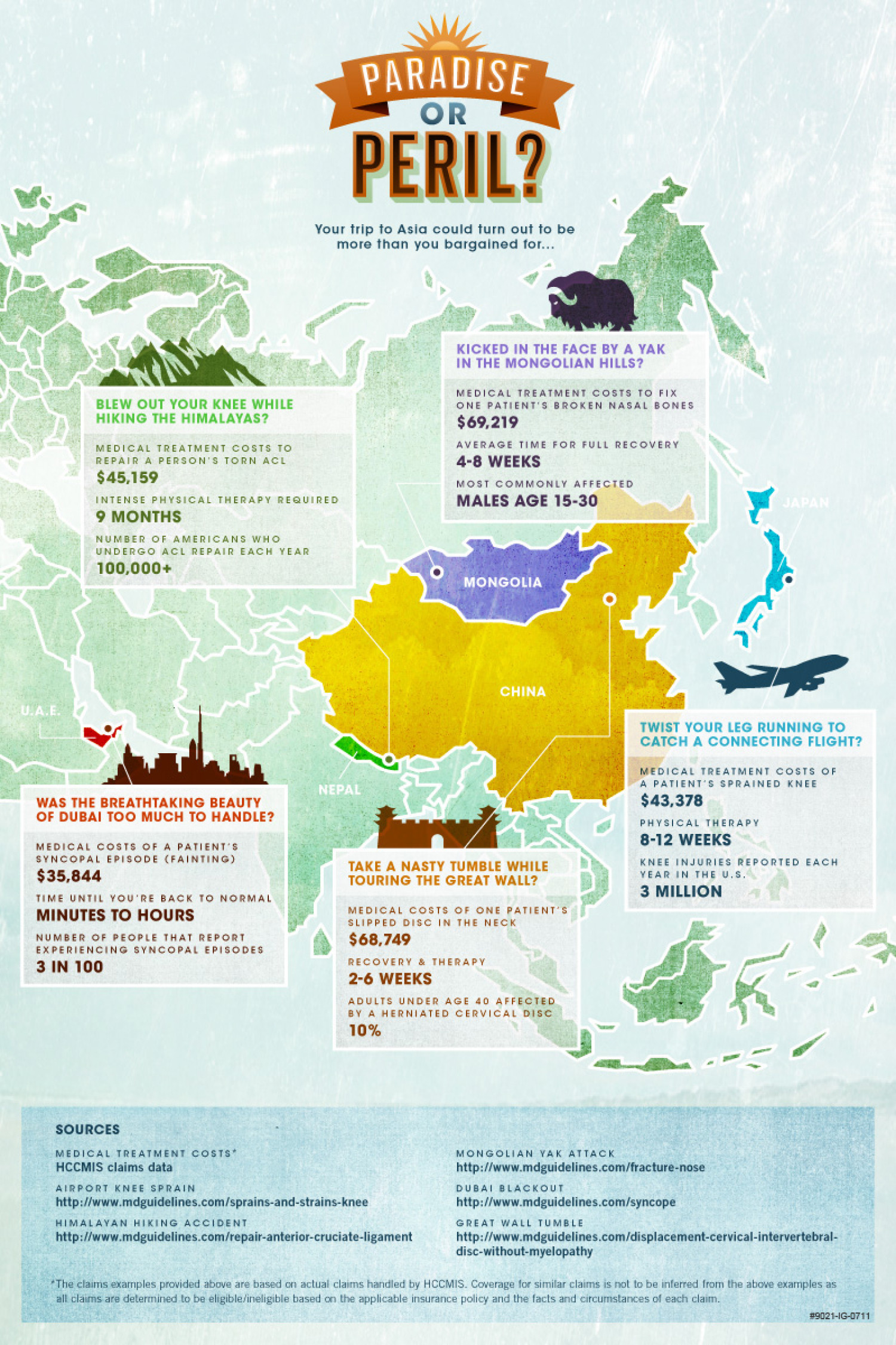 Trip Accidents: Asia Paradise or Peril Infographic