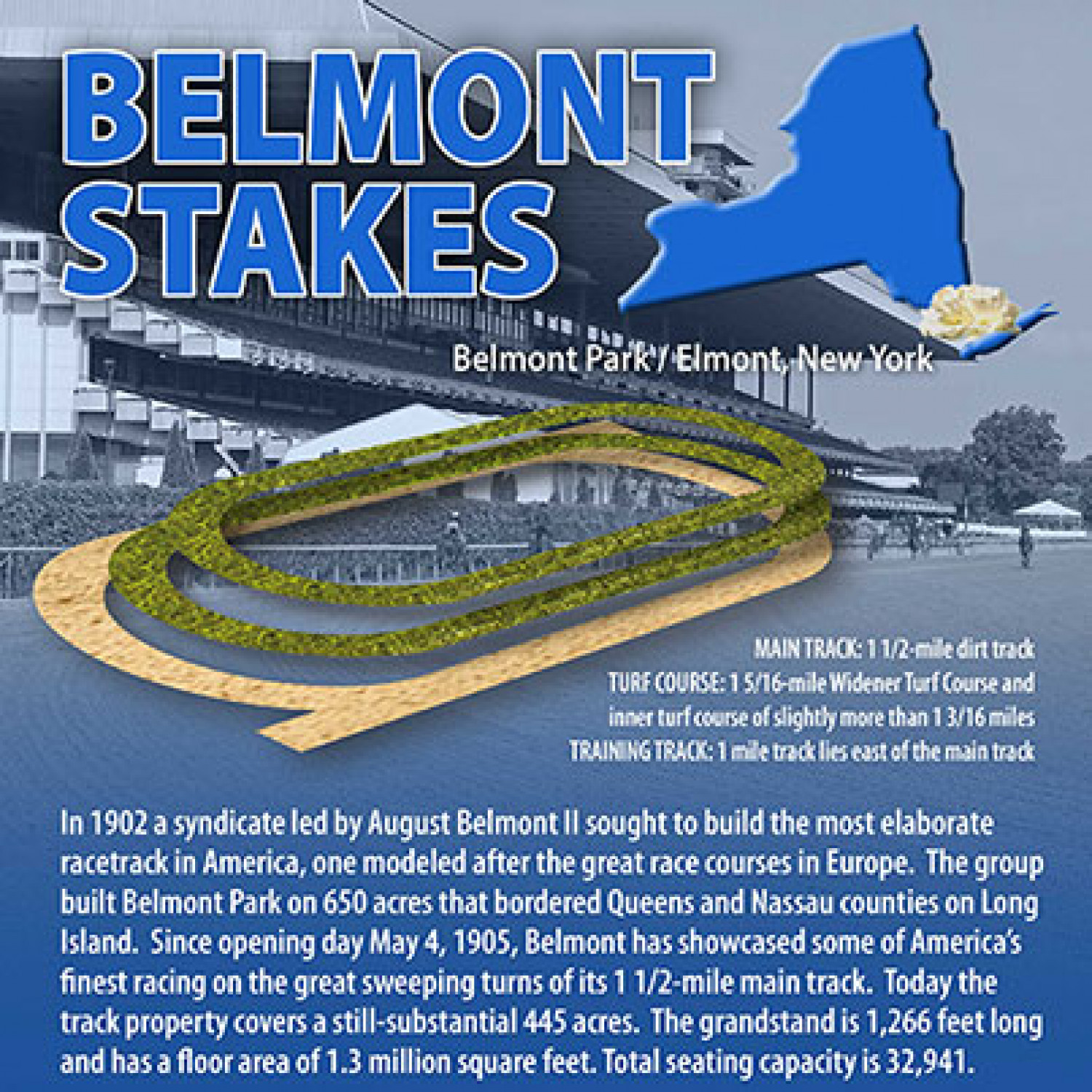 Belmont Stakes Infographic