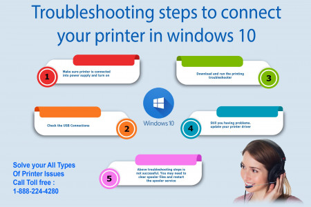Troubleshooting Steps to Connect Printer in Windows 10 Infographic