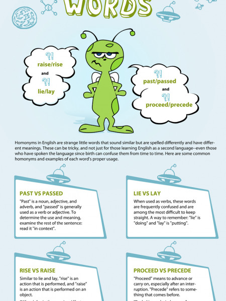 Troublesome words Infographic