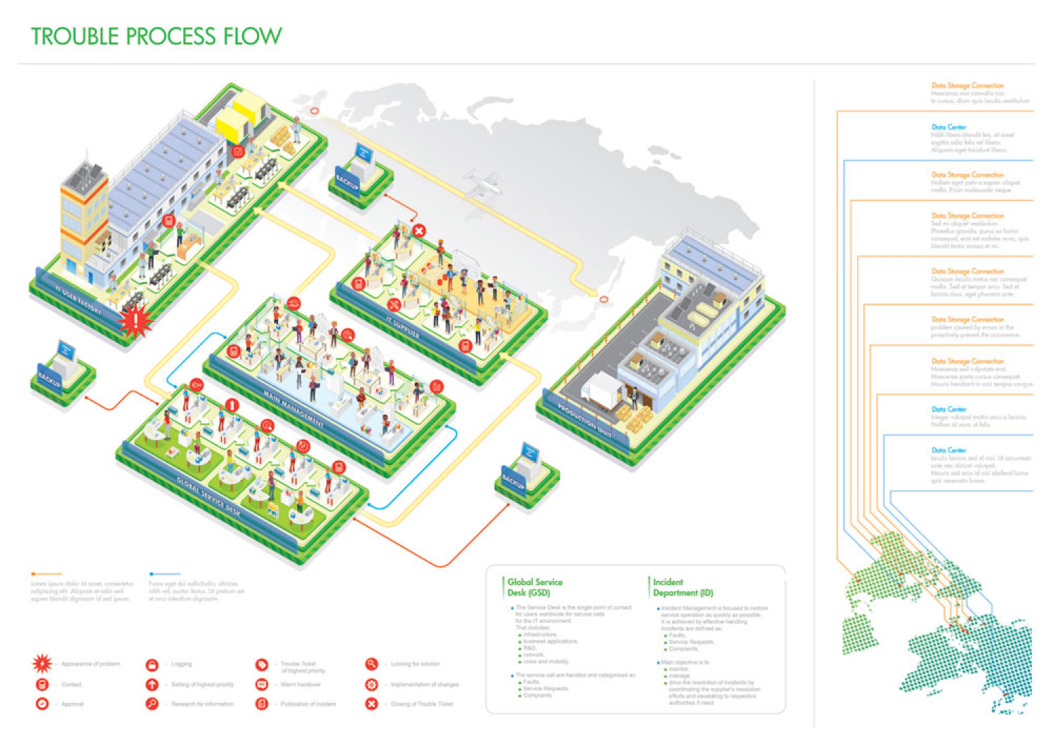 Truble process flow Infographic