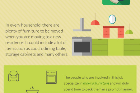 Truck Loading - Wrapped Furniture Infographic