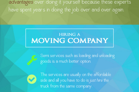Truck loading and unloading services Infographic