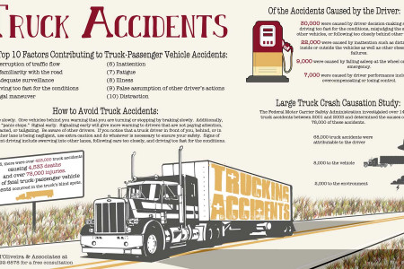 Trucking Accidents Infographic