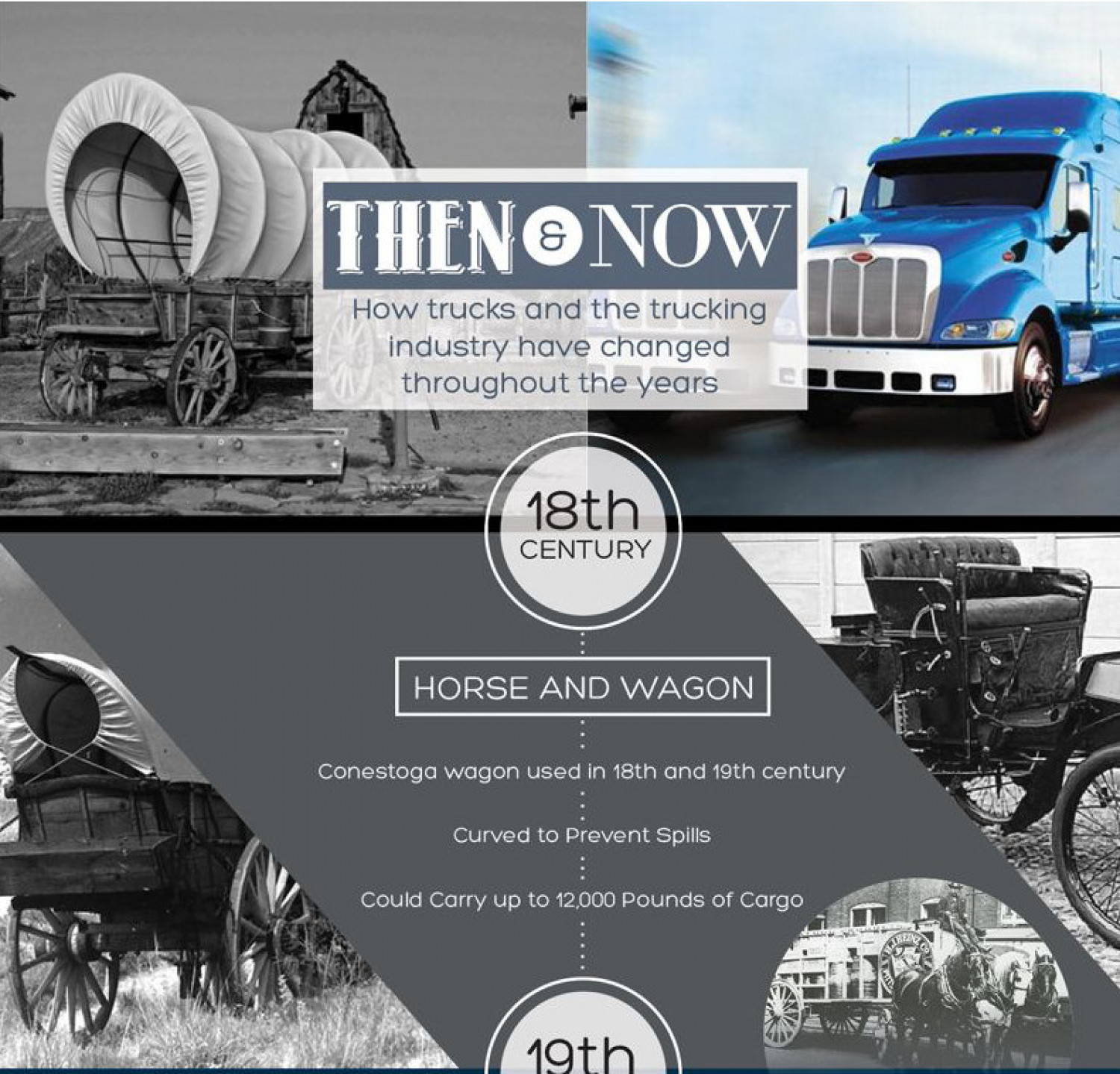 Then & Now: How Trucks and the Trucking Industry Have Changed Throughout the Years Infographic
