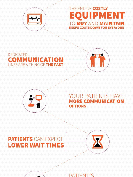 TrueShore's Virtual Medical Office Infographic Infographic