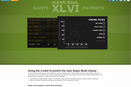 Trusted Crowd Super Bowl Picks Infographic