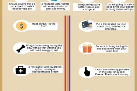 Trusty Travellers Tips Infographic