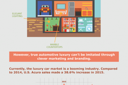 Truthfully, What's a Luxury Vehicle? Infographic