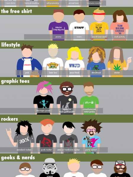 T-Shirt Culture Index Infographic