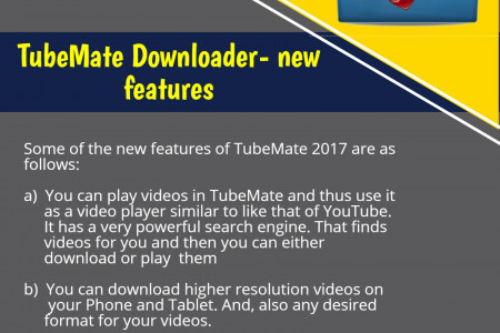 TubeMate 2017 Has Hit The Stands, How To Use It To Download Videos Infographic