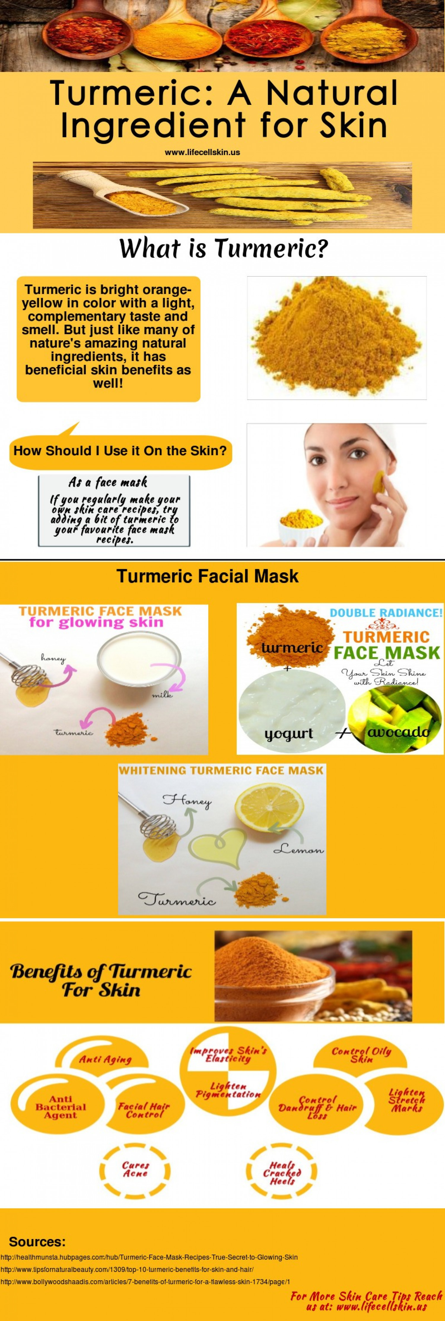 Turmeric: A Natural Ingredient for Skin | Visual.ly