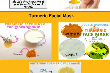 Turmeric: A Natural Ingredient for Skin  Infographic