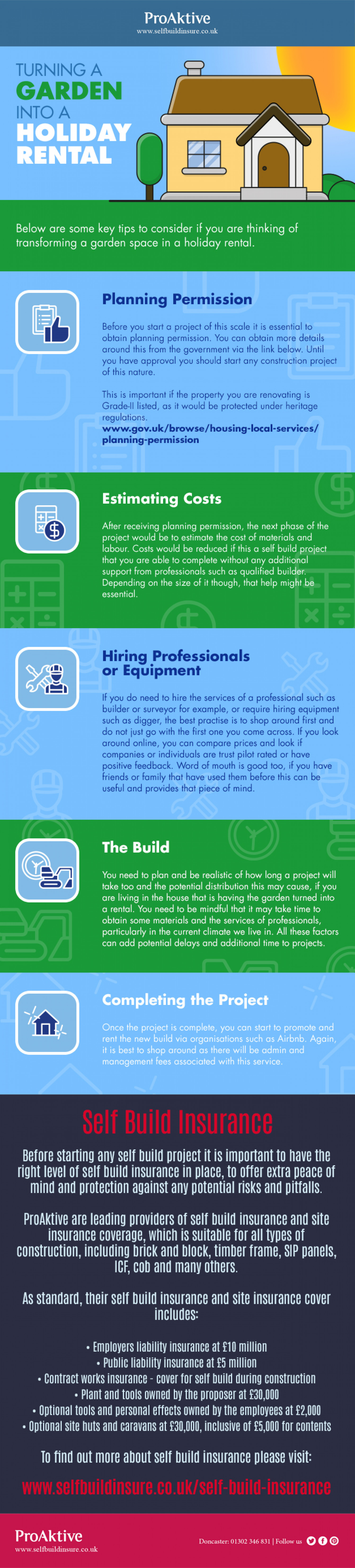 Turning a Garden into a Holiday Rental Infographic
