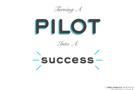 Turning a PILOT Into a Success Infographic