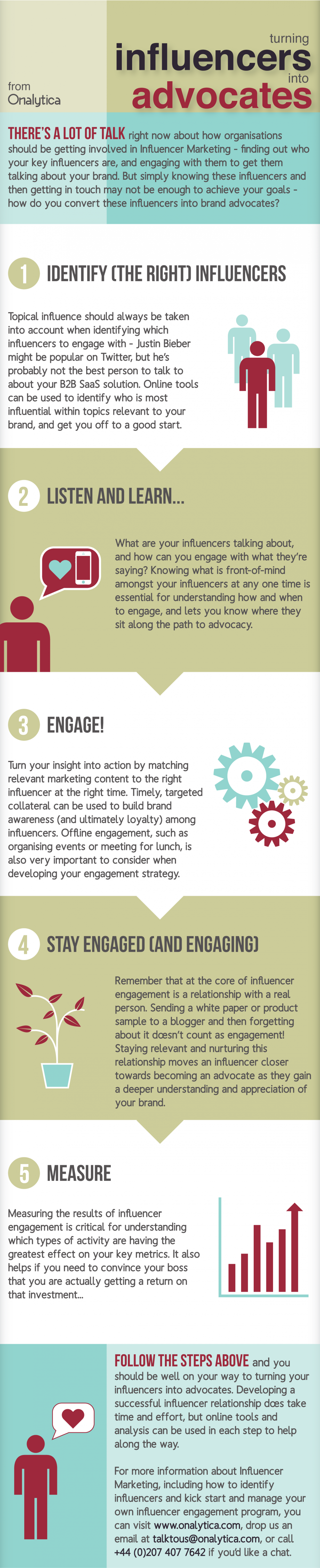 How to Turn Influencers into Advocates Infographic