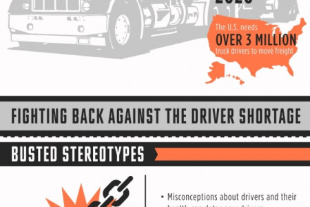 Turning the Tide on the Truck Driver Shortage Infographic