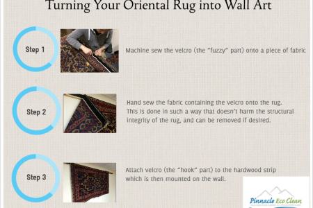 Turning Your Oriental Rug Into Wall Art Infographic