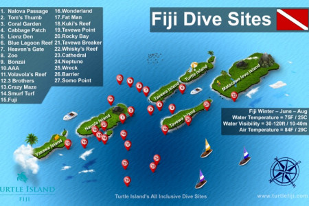 Turtle Island, Fiji Dive Spots Infographic