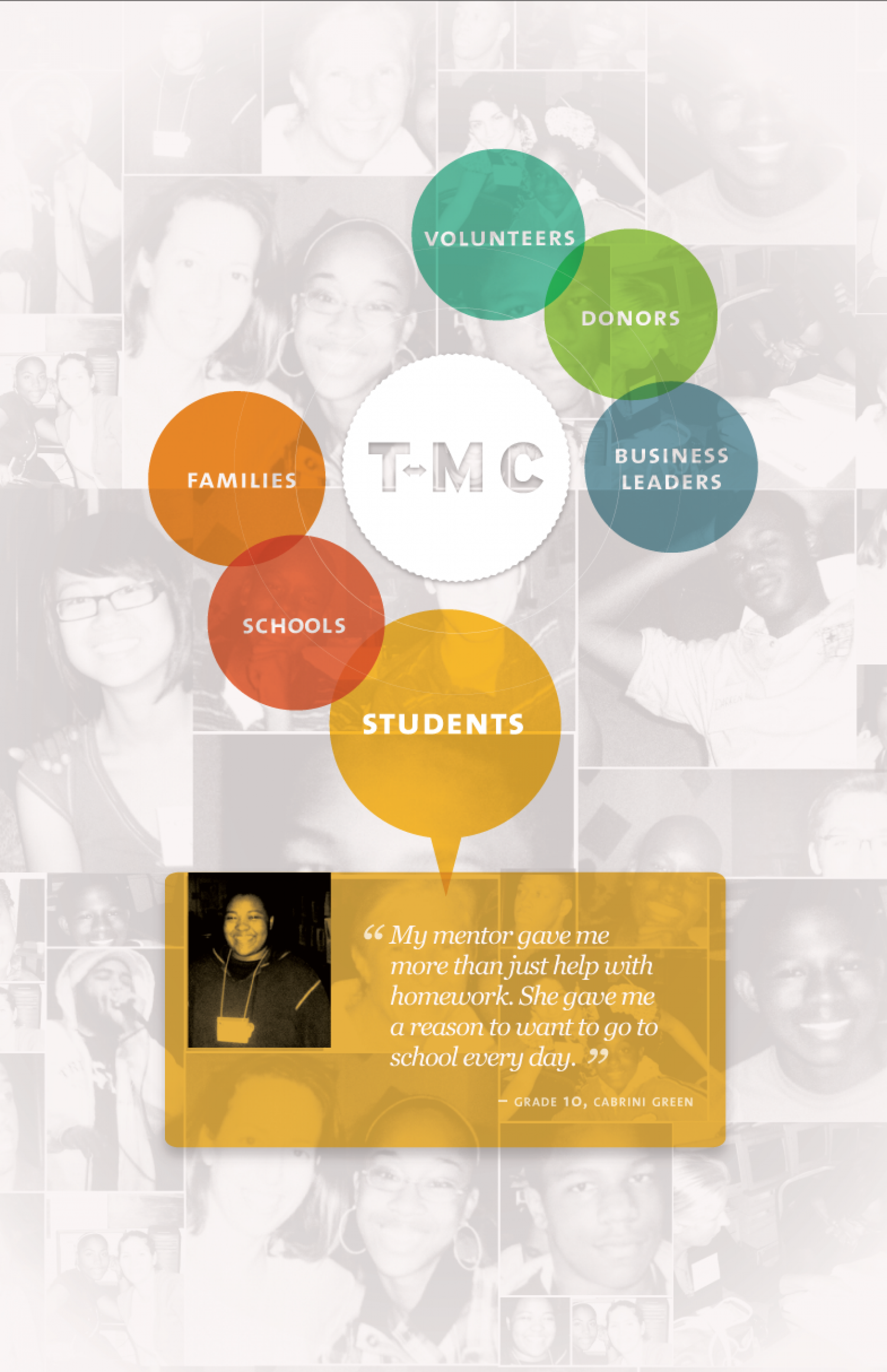 Tutor/Mentor Concept Boards Infographic