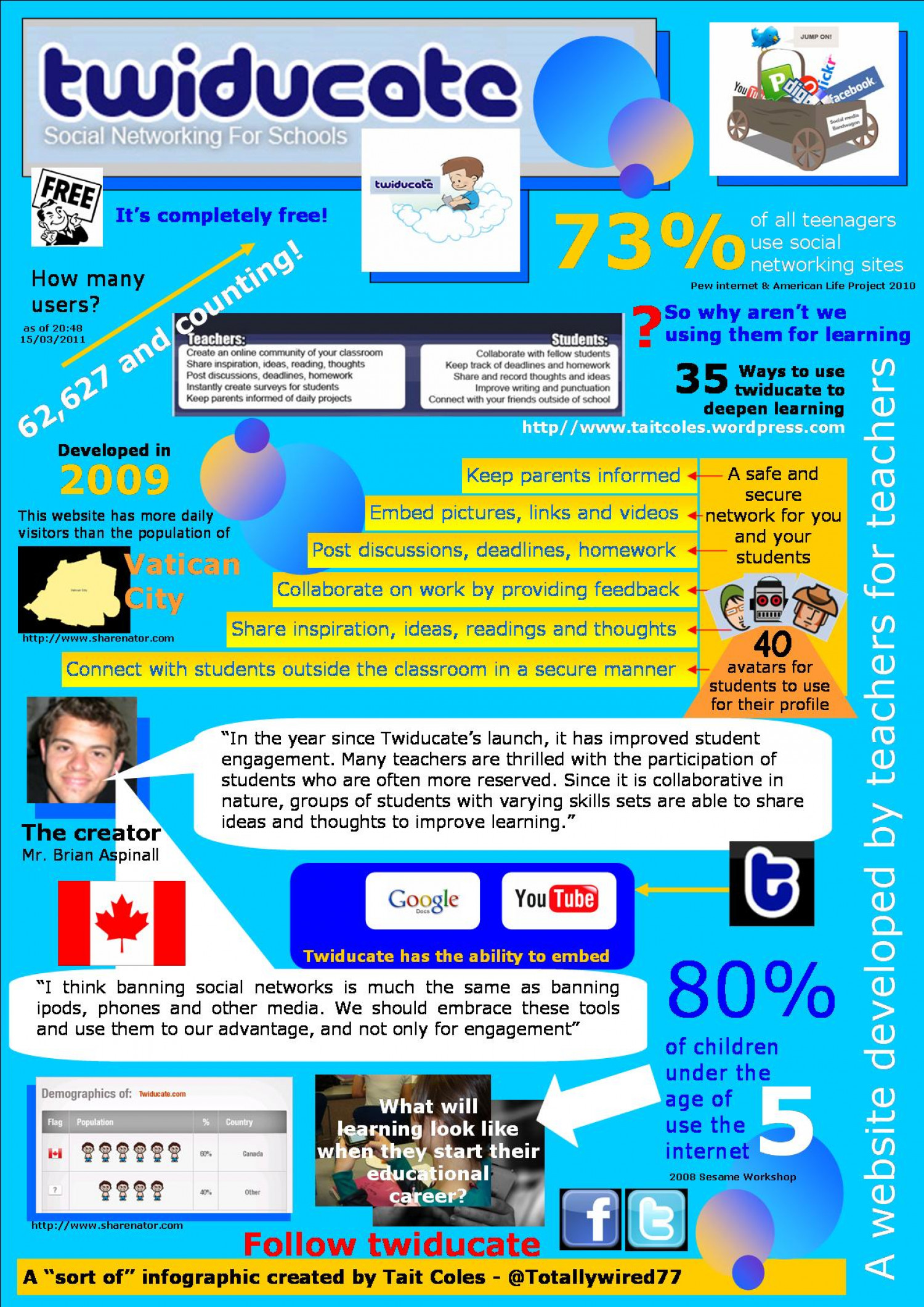 Twiducate: Social Networking for Schools Infographic