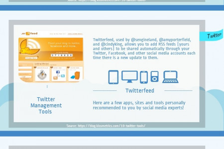 Twitter Management Tools Infographic