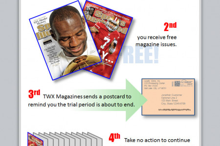 TWX Sports Illustrated Charges Infographic