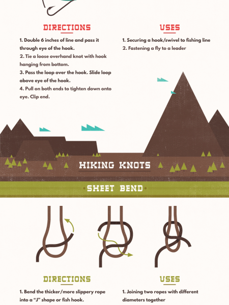Tying the Knot: A Guide to Tying Knots for Every Occasion Infographic