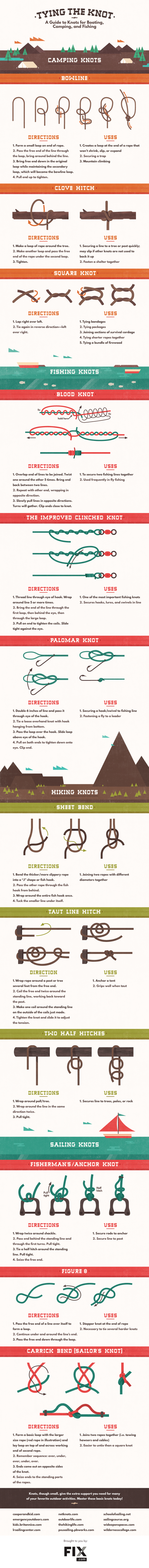 Tying the Knot: A Guide to Tying Knots for Every Occasion