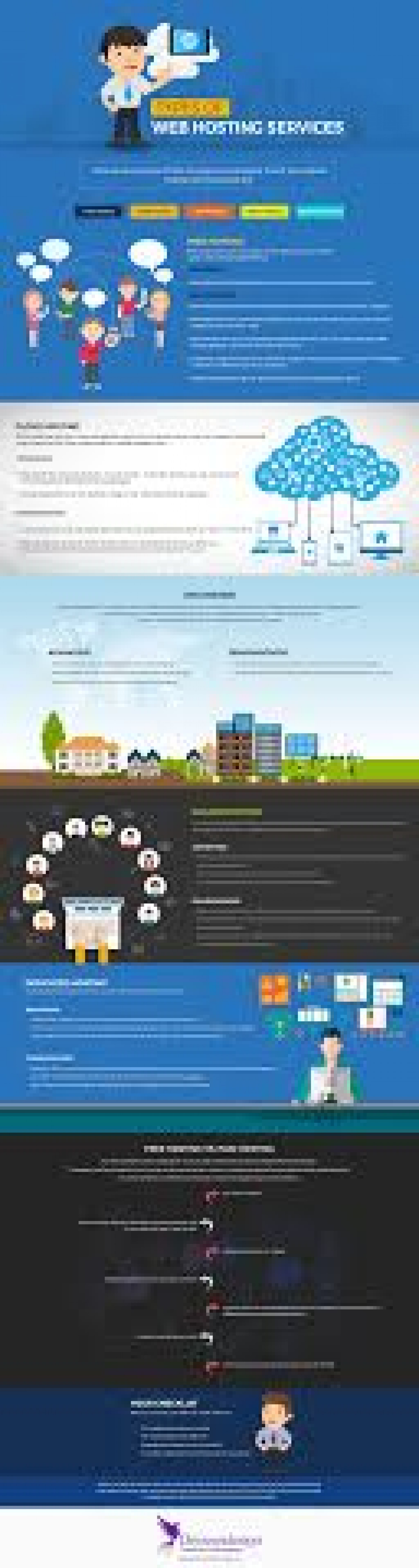 Type of web hosting Infographic