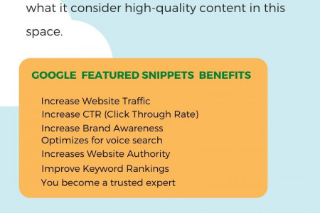 Types and benefits of Google featured snippets. Infographic
