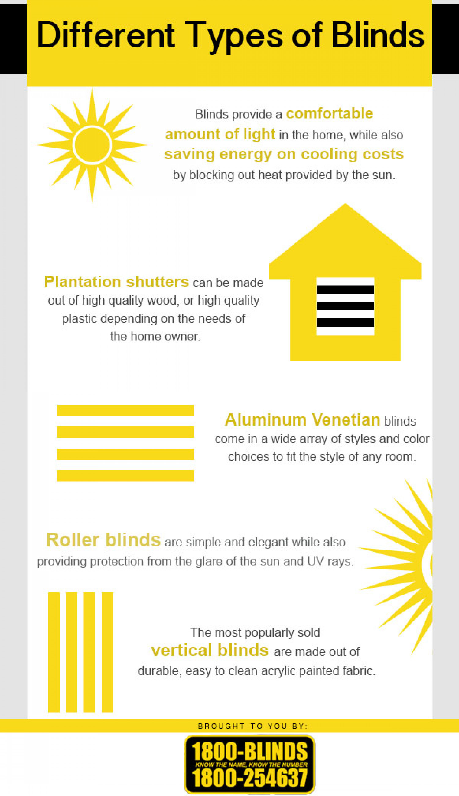 Different types of blinds Types of blinds