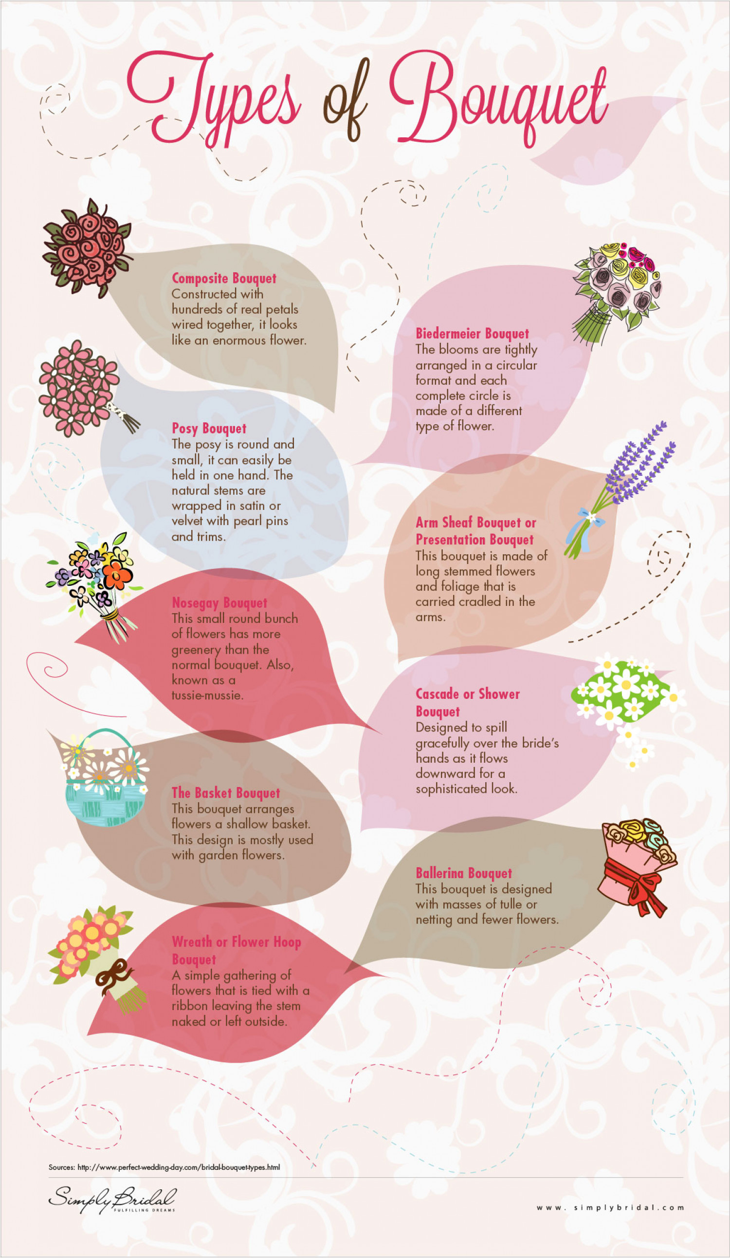 Types of Bouquet Infographic