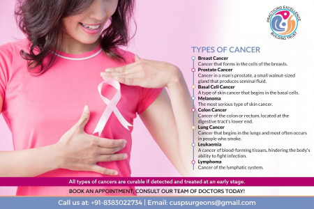 Types Of Cancer | CUSP Surgeons Infographic
